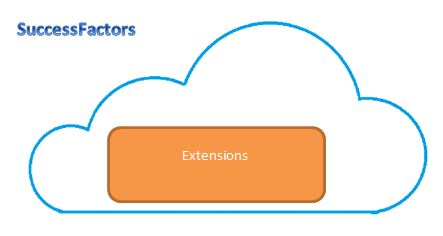 successfactors-extensions
